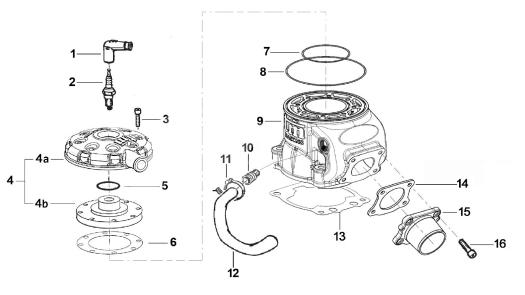 TM KZ R1 cylindre-r1 renneskart